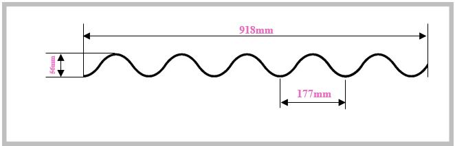 tôn nhựa 5 sóng tròn kiểu sóng fibro